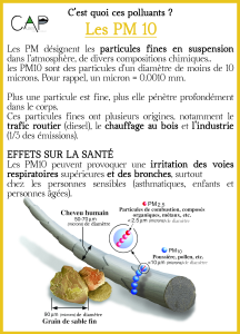 Fiche polluant PM10