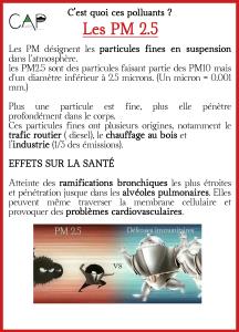 Fiche polluant PM2.5